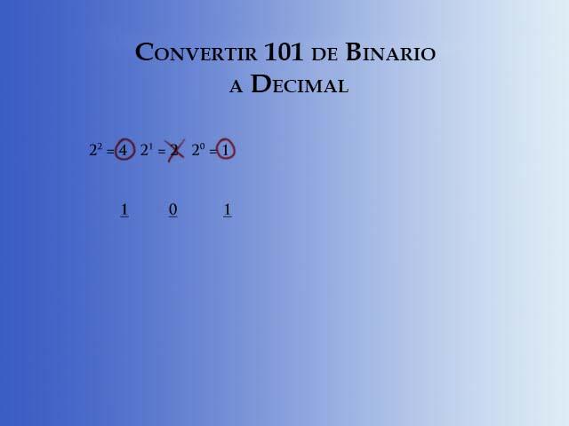 Paso 3 para convertir de binario a decimal