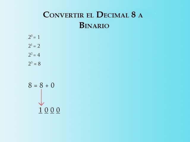 Convertir 8 a Binario