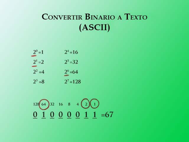 Binario a texto Paso 1