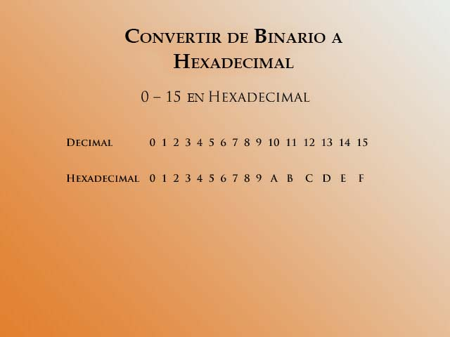 Tabla binario a hex - decimal a hex