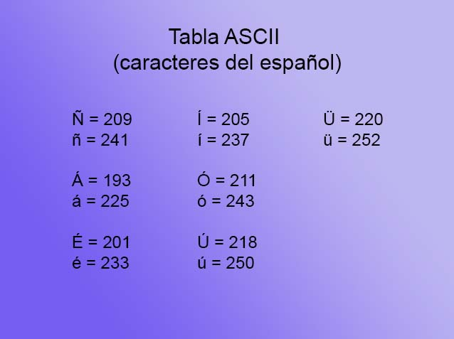 Texto a binario -  caracteres del español
