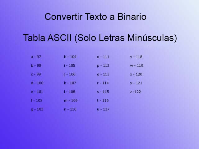 Conversor De Texto A Binario Convierte Texto A Código Binario